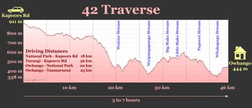 42-traverse3-png